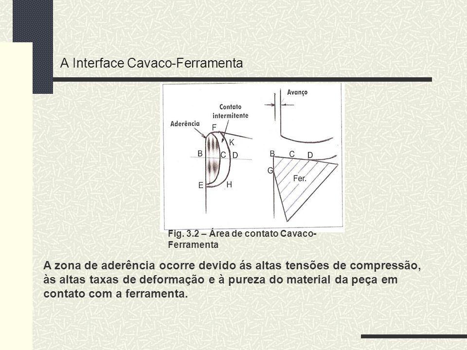 A Interface Cavaco-Ferramenta