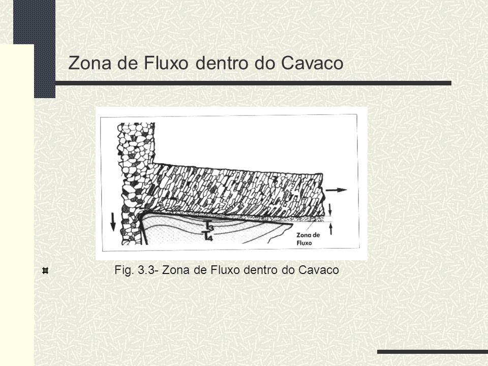 Zona de Fluxo dentro do Cavaco