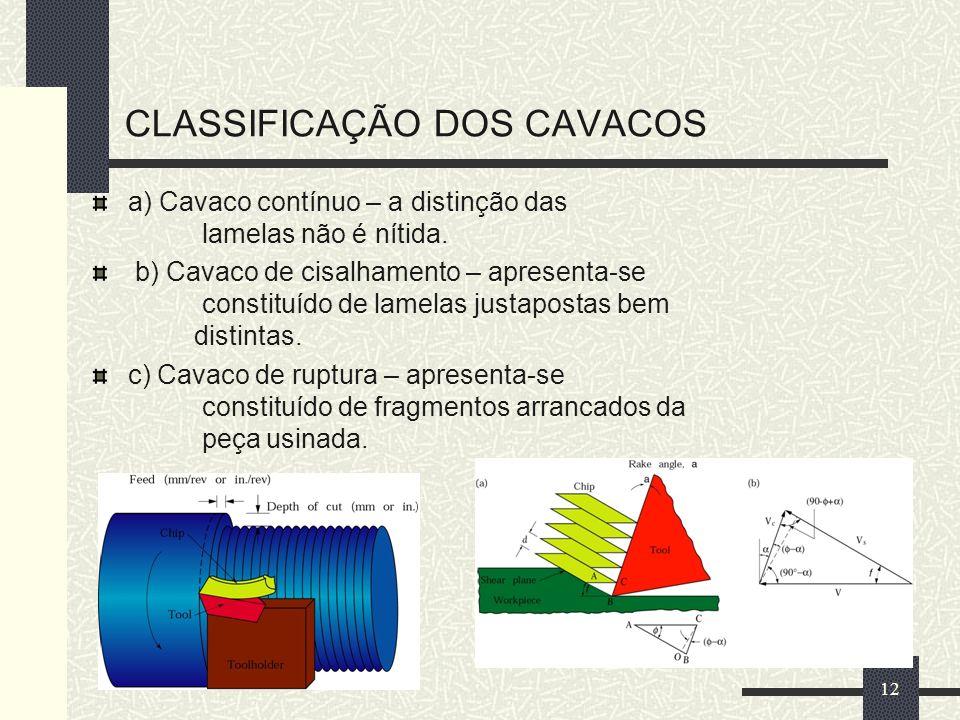 CLASSIFICAÇÃO DOS CAVACOS