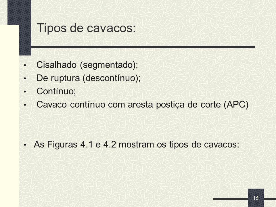 Tipos de cavacos: Cisalhado (segmentado); De ruptura (descontínuo);
