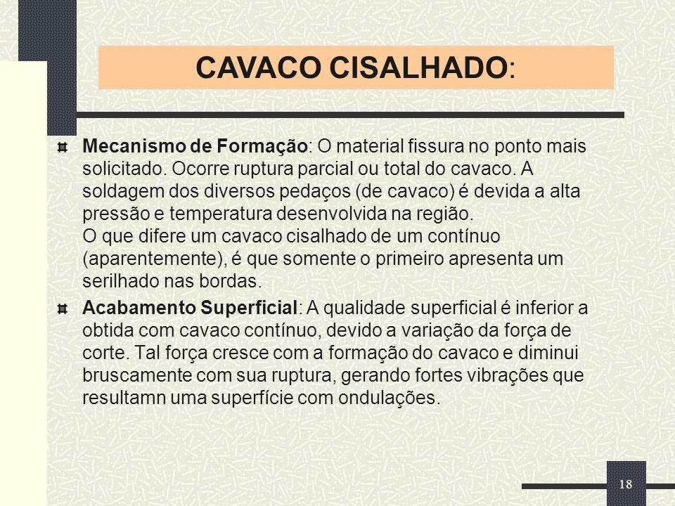 CAVACO CISALHADO: