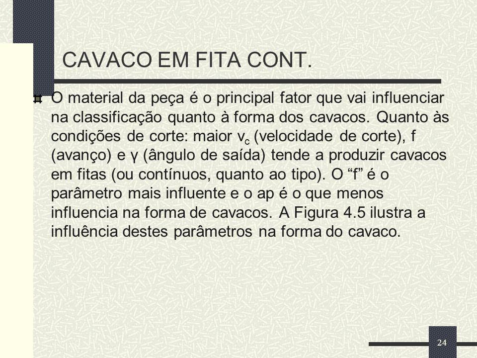 CAVACO EM FITA CONT.