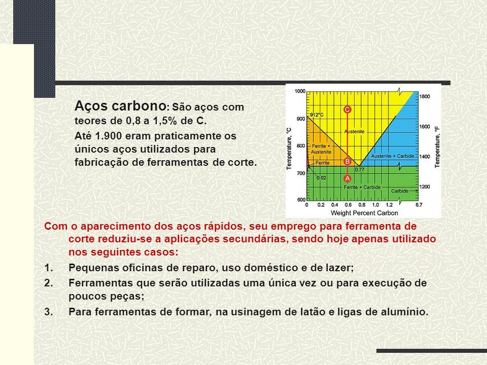 Aços carbono: São aços com teores de 0,8 a 1,5% de C.