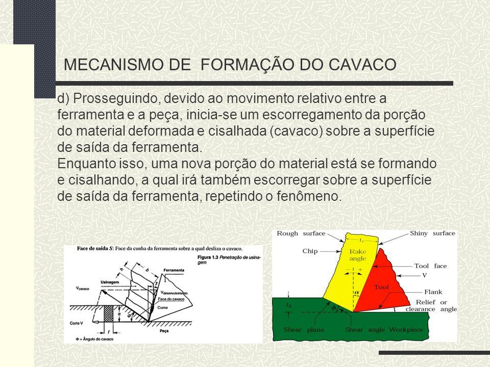 MECANISMO DE FORMAÇÃO DO CAVACO