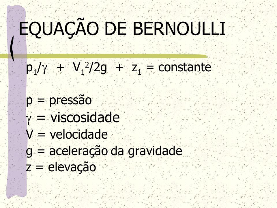 EQUAÇÃO DE BERNOULLI  = viscosidade p1/ + V12/2g + z1 = constante