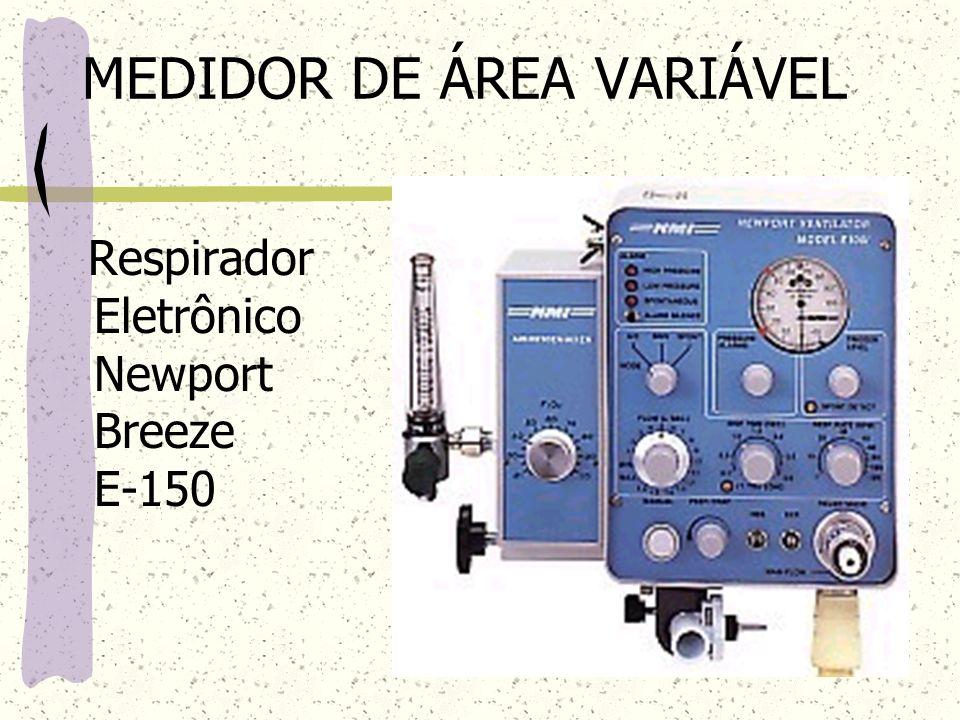 MEDIDOR DE ÁREA VARIÁVEL