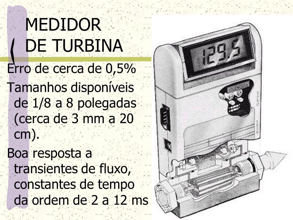 MEDIDOR DE TURBINA Erro de cerca de 0,5%