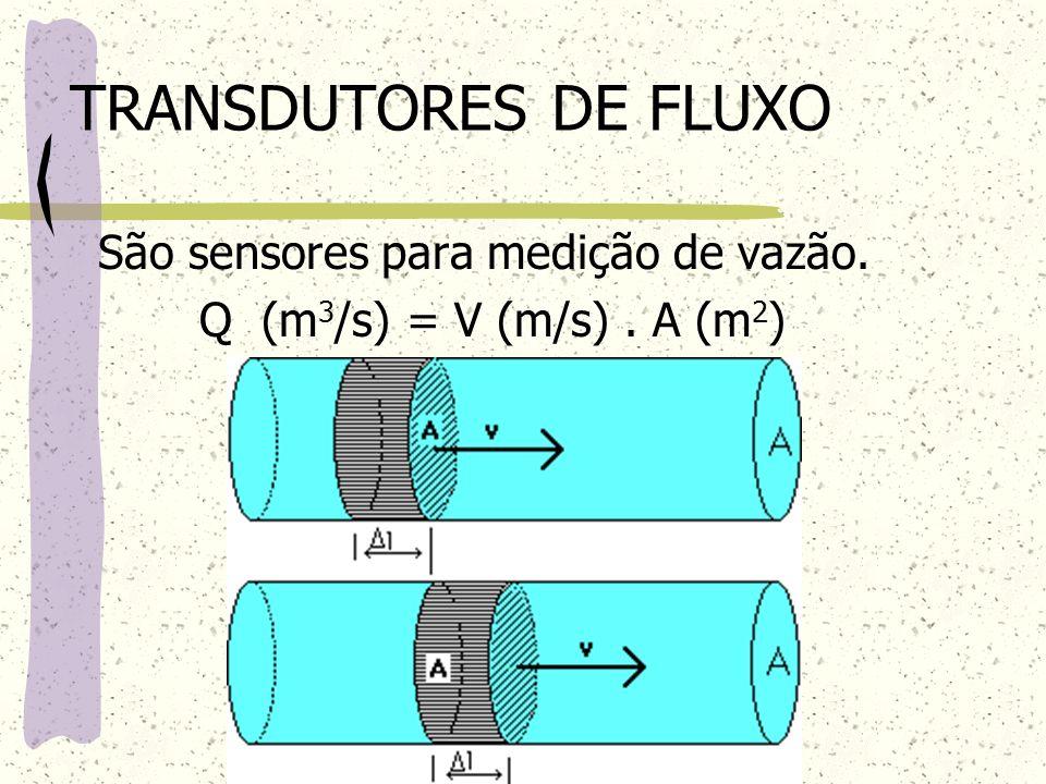 TRANSDUTORES DE FLUXO São sensores para medição de vazão.