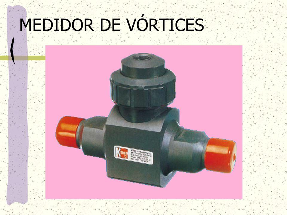MEDIDOR DE VÓRTICES