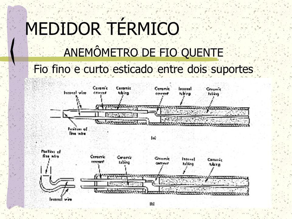 MEDIDOR TÉRMICO ANEMÔMETRO DE FIO QUENTE