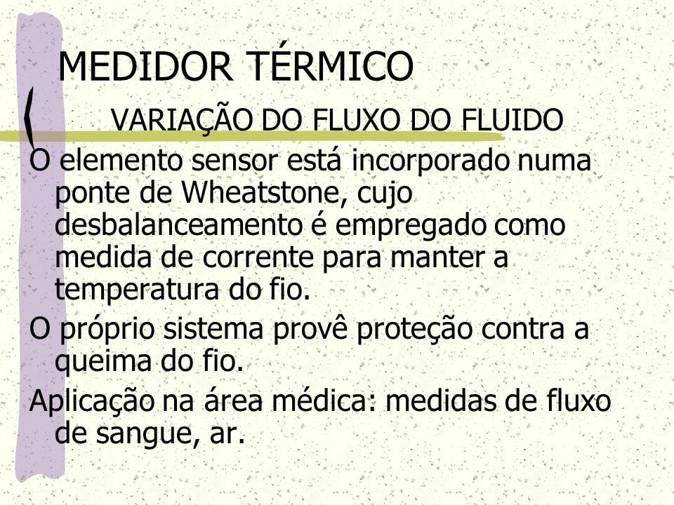 VARIAÇÃO DO FLUXO DO FLUIDO