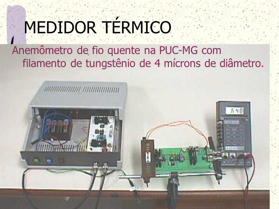 MEDIDOR TÉRMICO Anemômetro de fio quente na PUC-MG com filamento de tungstênio de 4 mícrons de diâmetro.