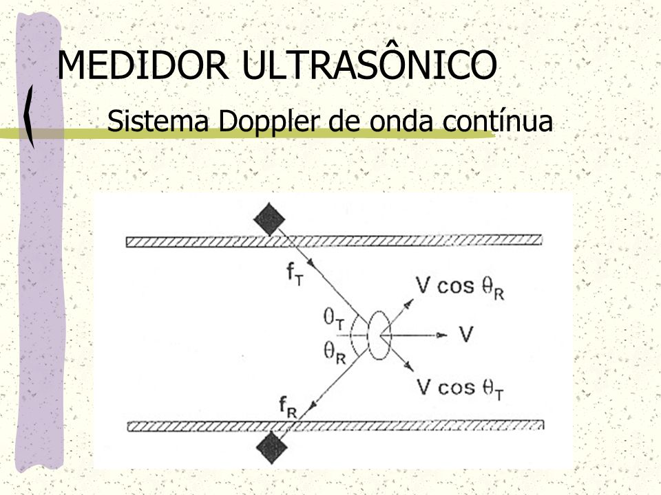 Sistema Doppler de onda contínua
