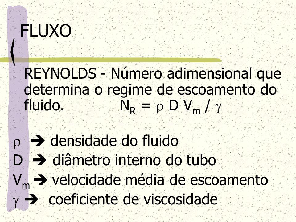 FLUXO REYNOLDS - Número adimensional que determina o regime de escoamento do fluido. NR =  D Vm / 