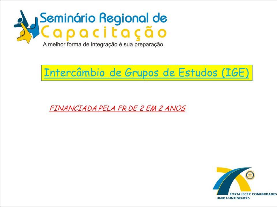 Intercâmbio de Grupos de Estudos (IGE)