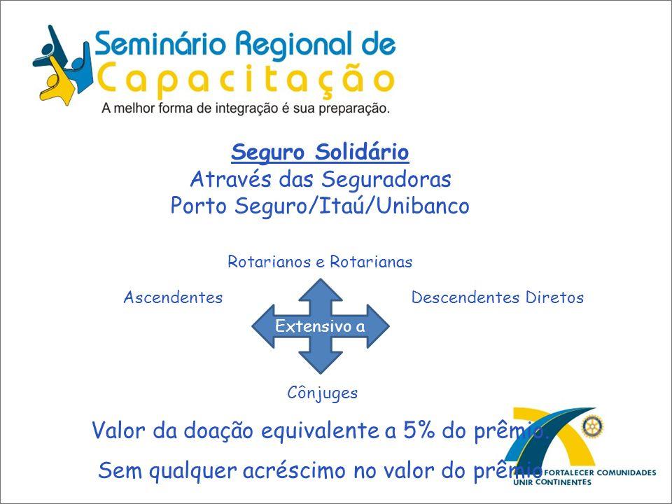 Através das Seguradoras Porto Seguro/Itaú/Unibanco