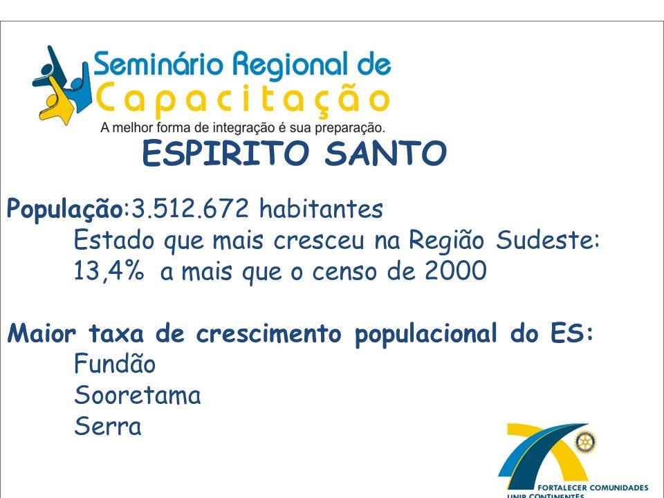 ESPIRITO SANTO População:3.512.672 habitantes