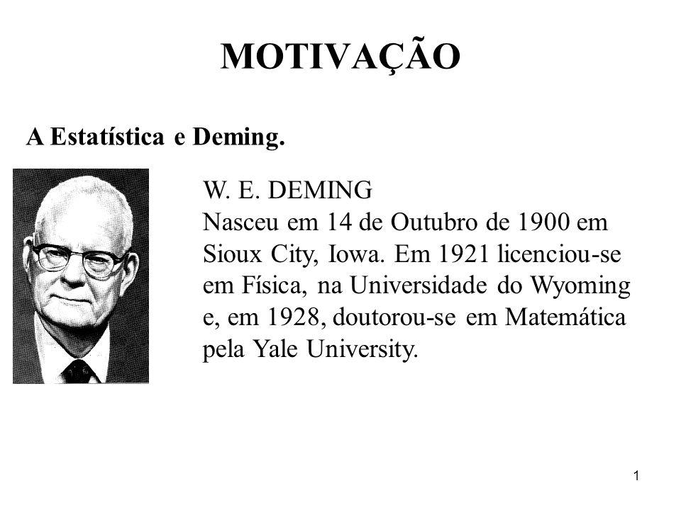 MOTIVAÇÃO A Estatística e Deming. W. E. DEMING