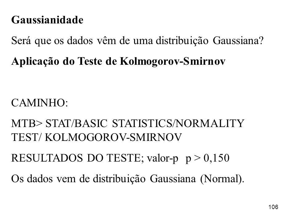 Gaussianidade Será que os dados vêm de uma distribuição Gaussiana Aplicação do Teste de Kolmogorov-Smirnov.