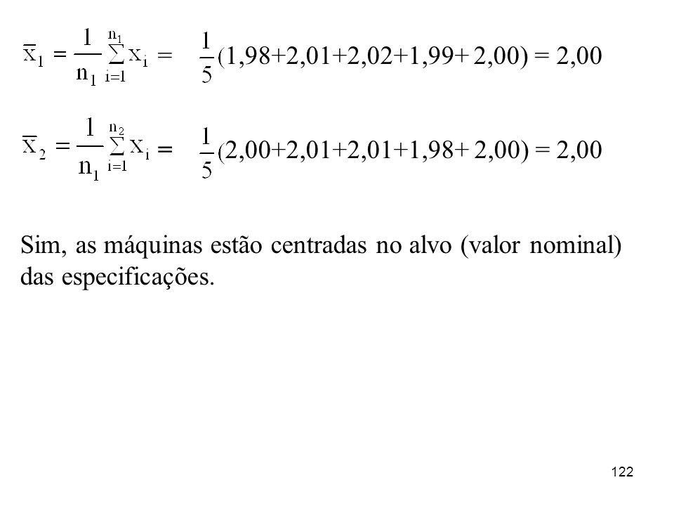 = 1,98+2,01+2,02+1,99+ 2,00) = 2,00= 2,00+2,01+2,01+1,98+ 2,00) = 2,00.