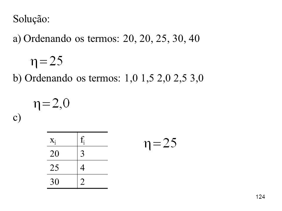 b) Ordenando os termos: 1,0 1,5 2,0 2,5 3,0