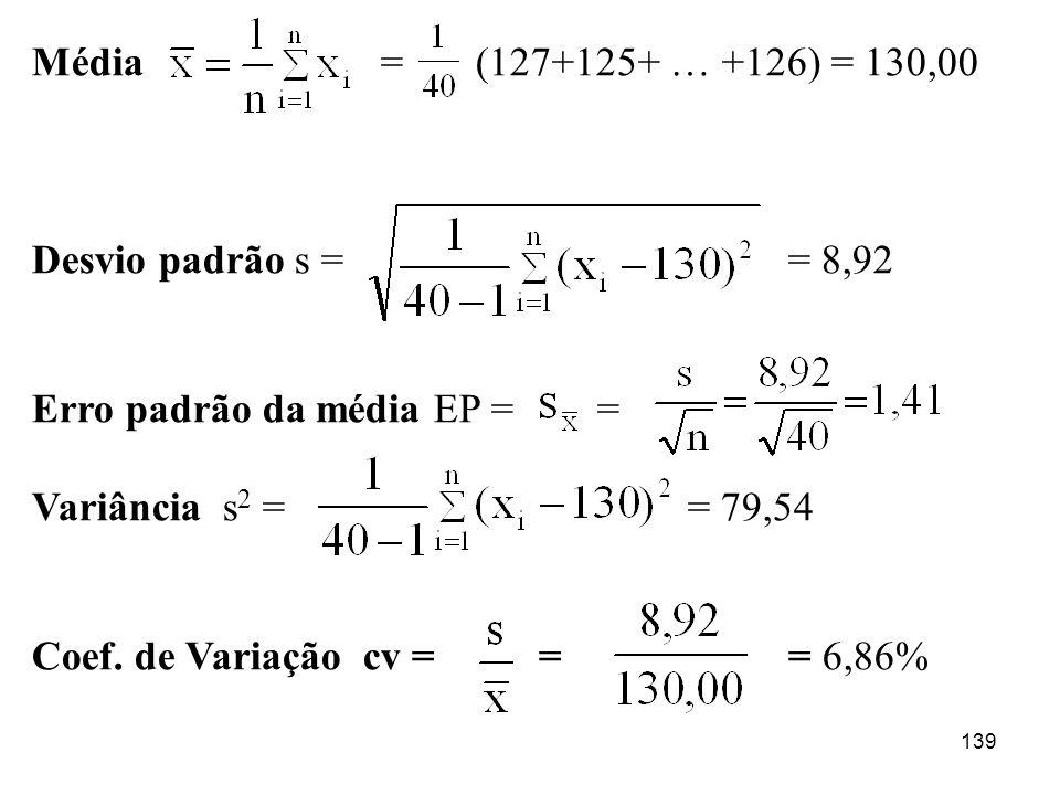 Média = (127+125+ … +126) = 130,00 Desvio padrão s = = 8,92.