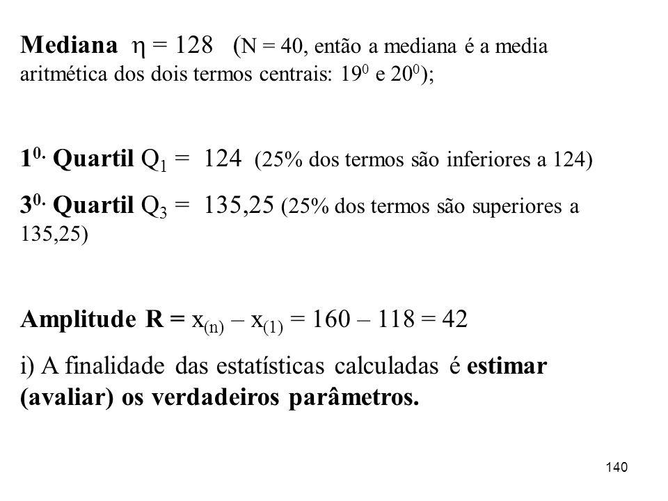 Mediana  = 128 (N = 40, então a mediana é a media aritmética dos dois termos centrais: 190 e 200);
