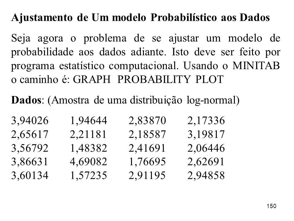 Ajustamento de Um modelo Probabilístico aos Dados