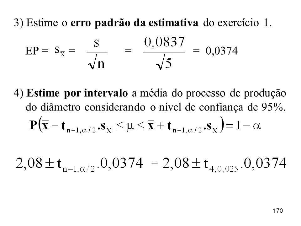 3) Estime o erro padrão da estimativa do exercício 1.
