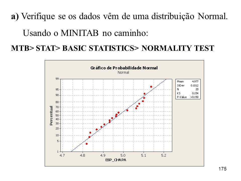 a) Verifique se os dados vêm de uma distribuição Normal.