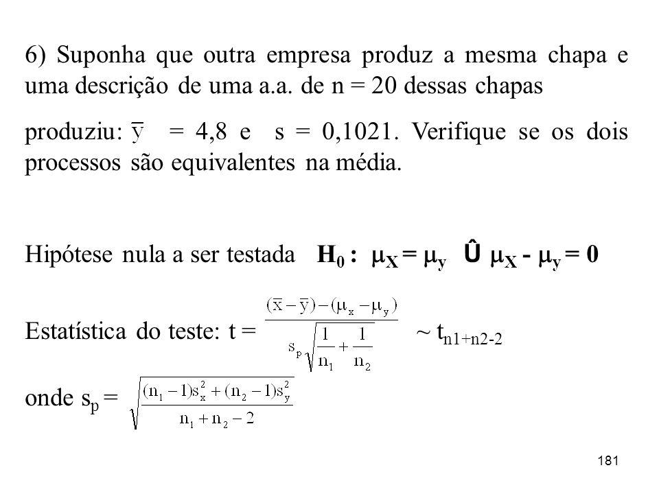 6) Suponha que outra empresa produz a mesma chapa e uma descrição de uma a.a. de n = 20 dessas chapas