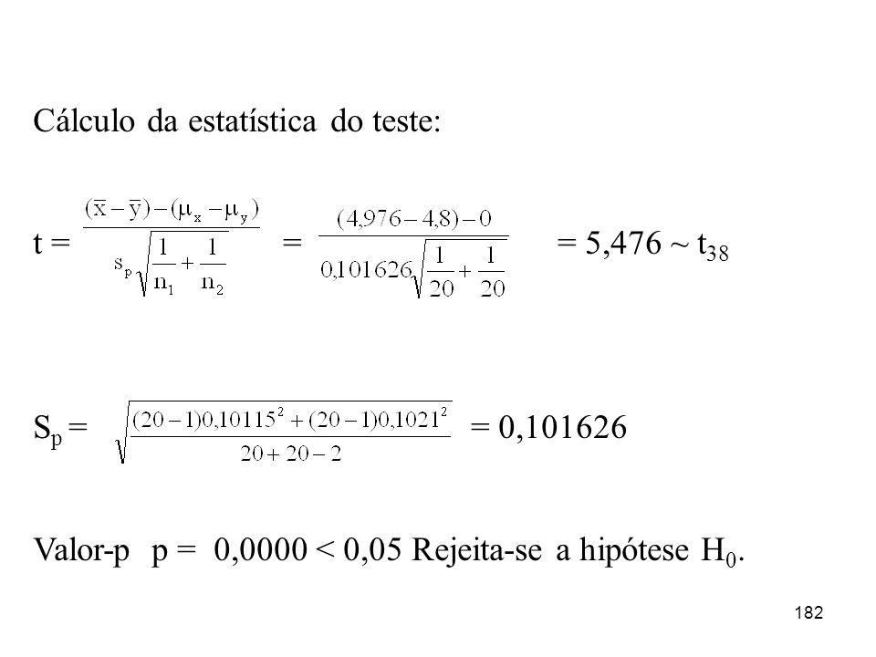 Cálculo da estatística do teste: