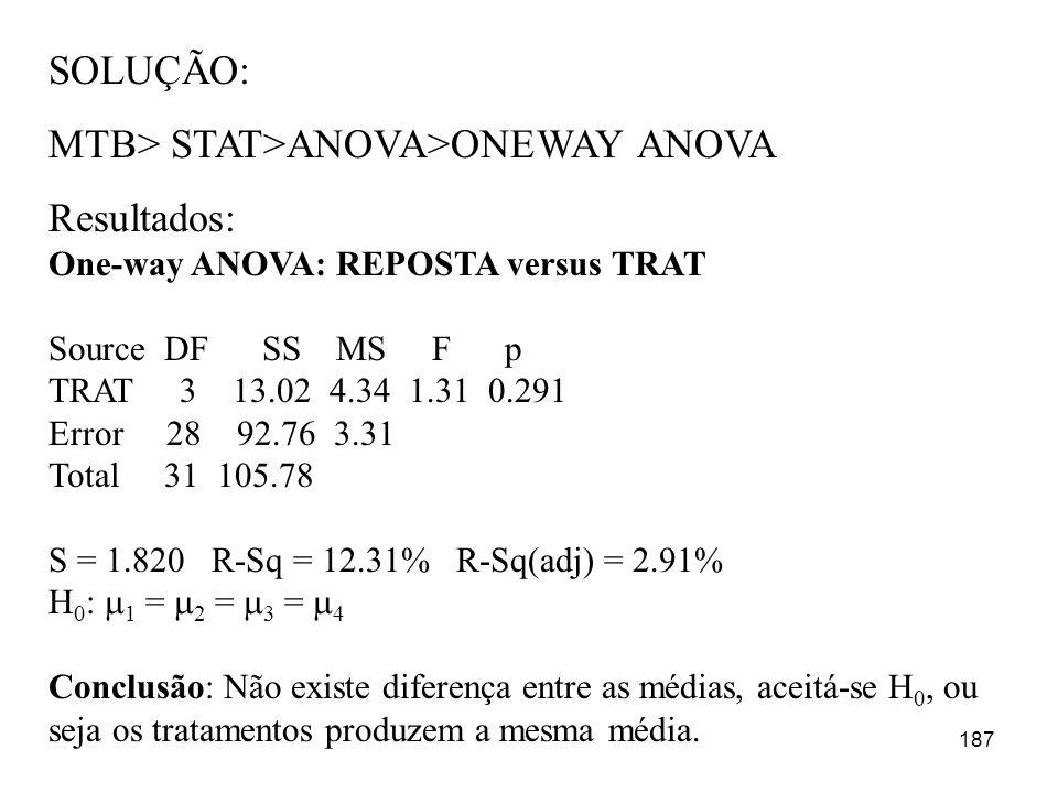 MTB> STAT>ANOVA>ONEWAY ANOVA Resultados: