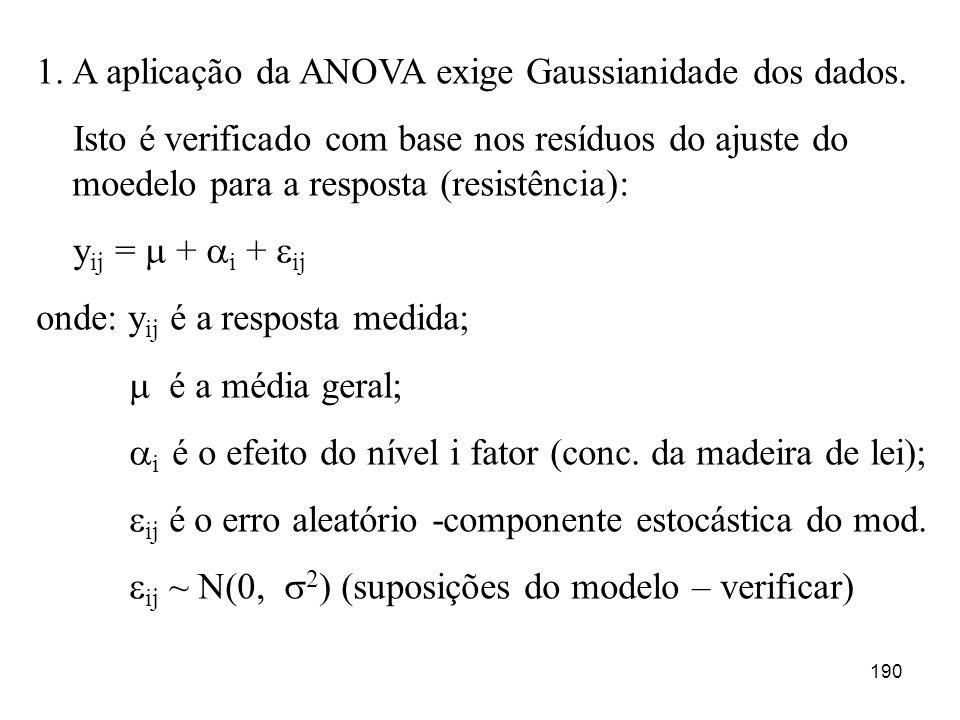 A aplicação da ANOVA exige Gaussianidade dos dados.