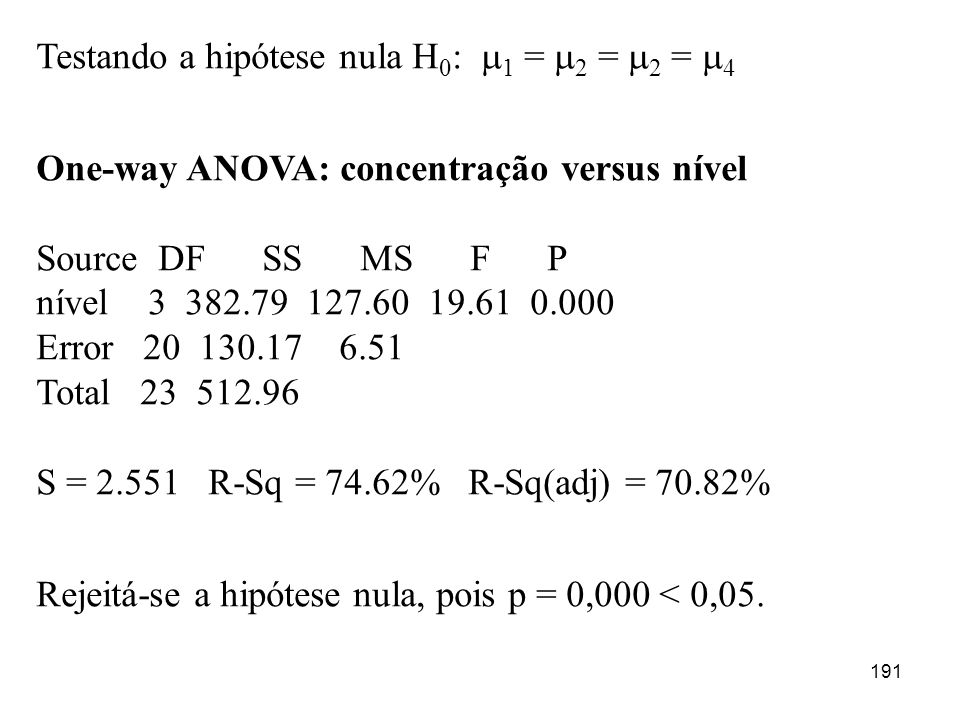 Testando a hipótese nula H0: 1 = 2 = 2 = 4
