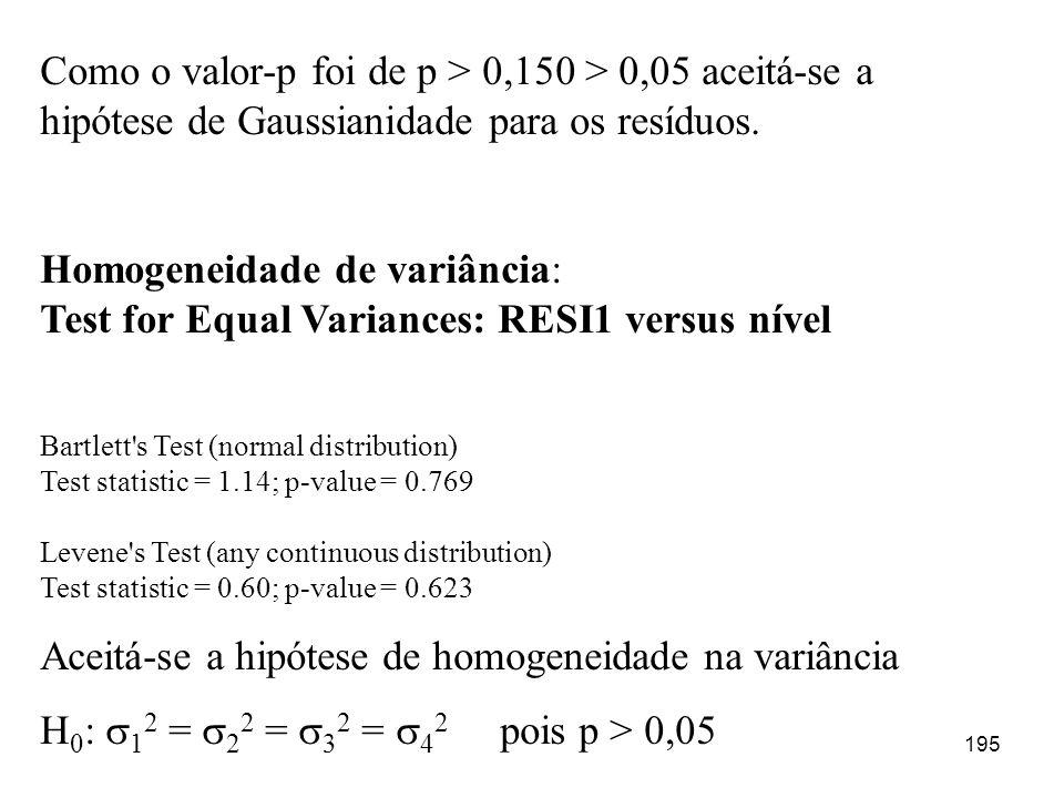 Homogeneidade de variância: