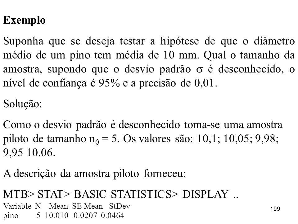 A descrição da amostra piloto forneceu: