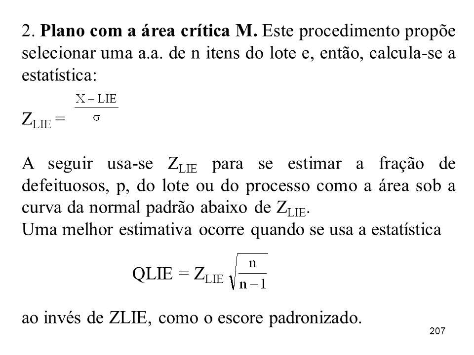 2. Plano com a área crítica M