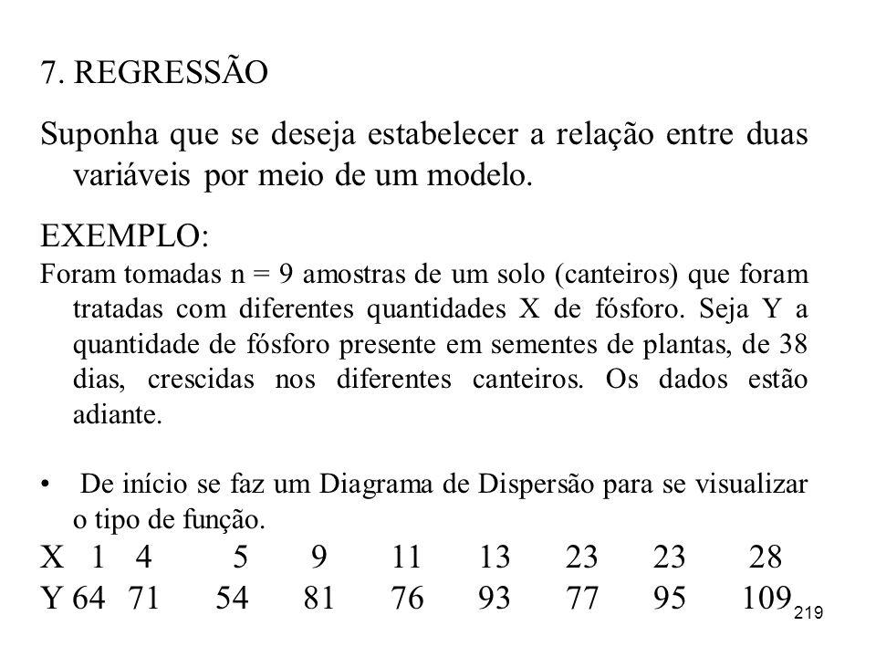 7. REGRESSÃO Suponha que se deseja estabelecer a relação entre duas variáveis por meio de um modelo.