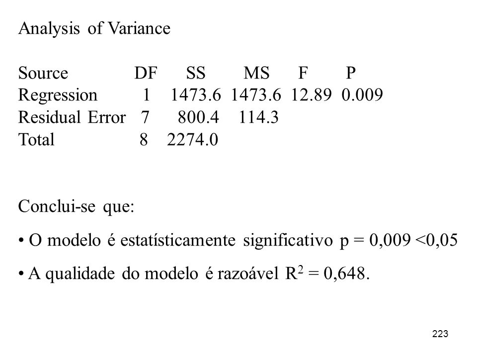 Analysis of Variance Source DF SS MS F P. Regression 1 1473.6 1473.6 12.89 0.009.