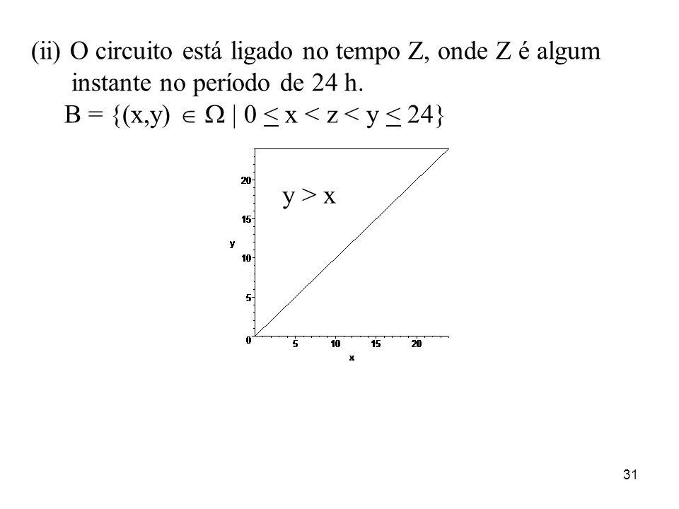 (ii) O circuito está ligado no tempo Z, onde Z é algum instante no período de 24 h.
