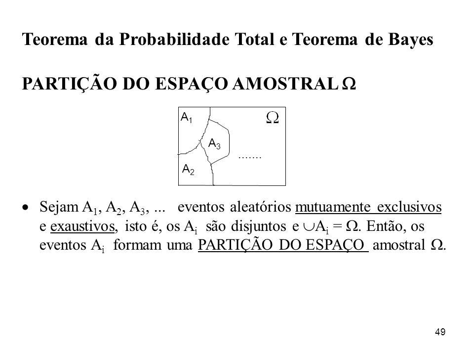 Teorema da Probabilidade Total e Teorema de Bayes