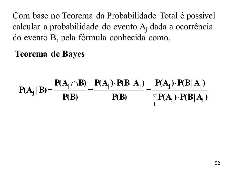 Com base no Teorema da Probabilidade Total é possível calcular a probabilidade do evento Aj dada a ocorrência do evento B, pela fórmula conhecida como,