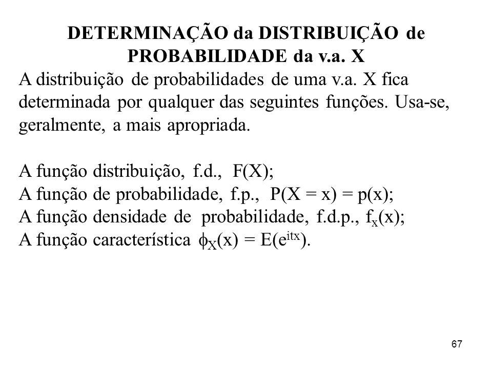 DETERMINAÇÃO da DISTRIBUIÇÃO de PROBABILIDADE da v.a. X