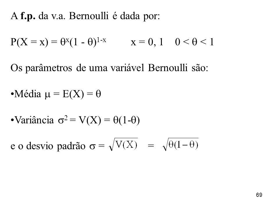 A f.p. da v.a. Bernoulli é dada por: