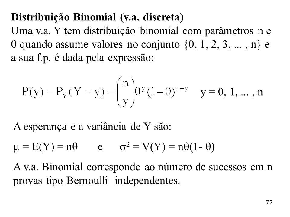 Distribuição Binomial (v.a. discreta)
