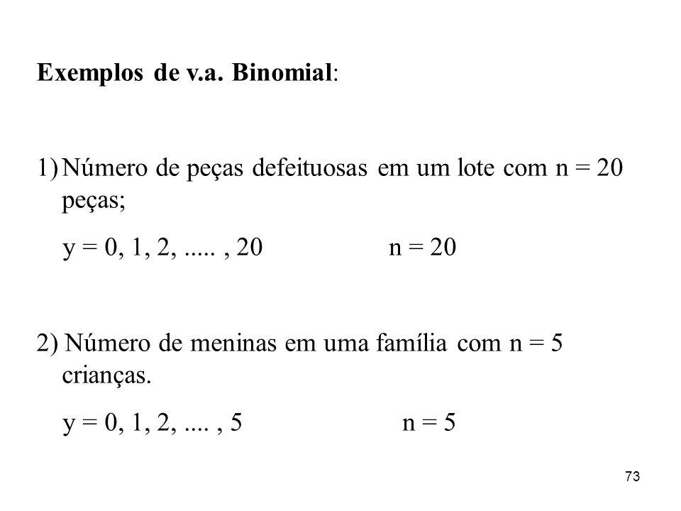 Exemplos de v.a. Binomial: