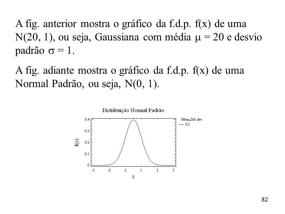 A fig. anterior mostra o gráfico da f. d. p