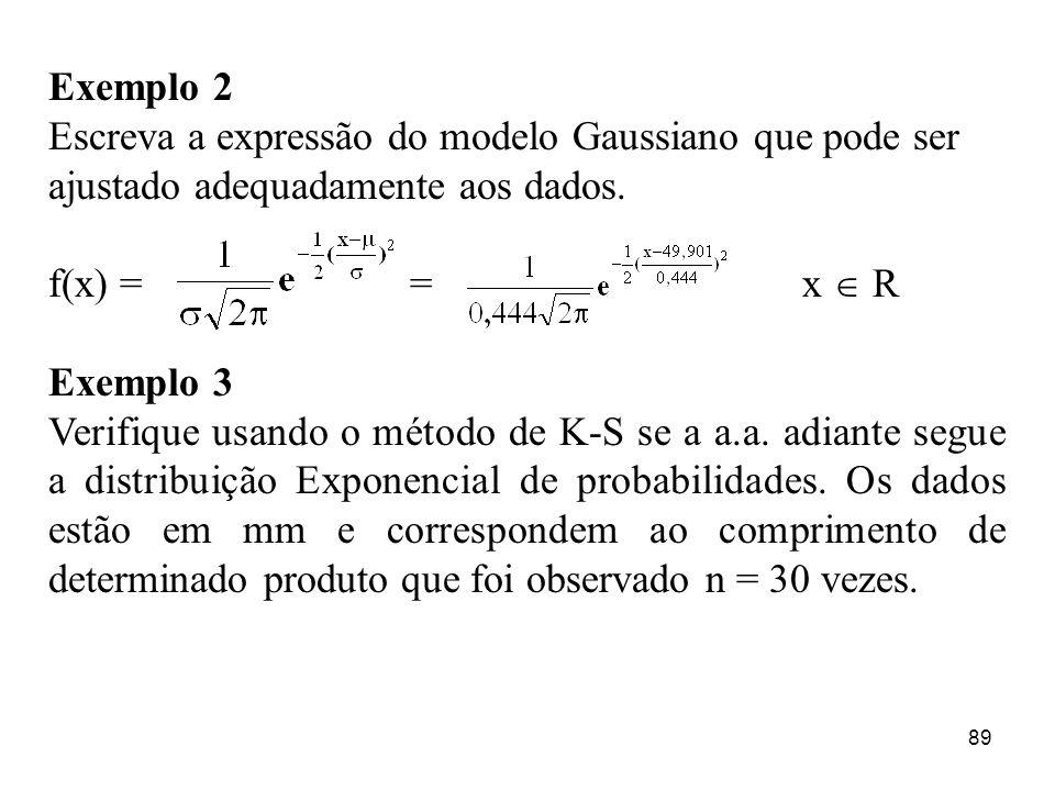 Exemplo 2 Escreva a expressão do modelo Gaussiano que pode ser ajustado adequadamente aos dados.