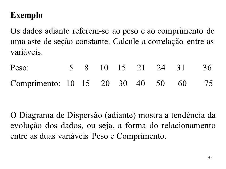 Exemplo Os dados adiante referem-se ao peso e ao comprimento de uma aste de seção constante. Calcule a correlação entre as variáveis.